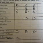 Report Card 1964